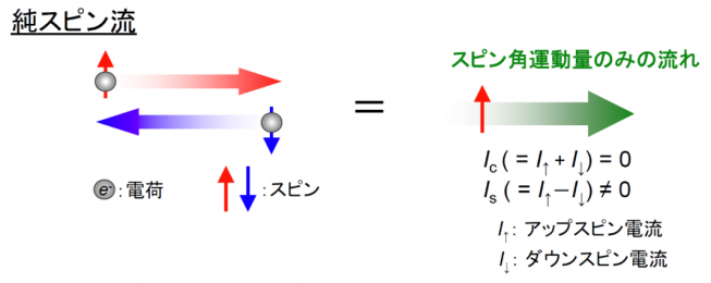 research20151106