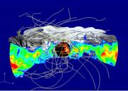 強い磁場を持つ原始星への降着流シミュレーション